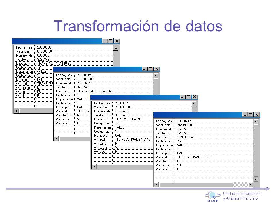 Transformación de datos Unidad de Información y Análisis Financiero