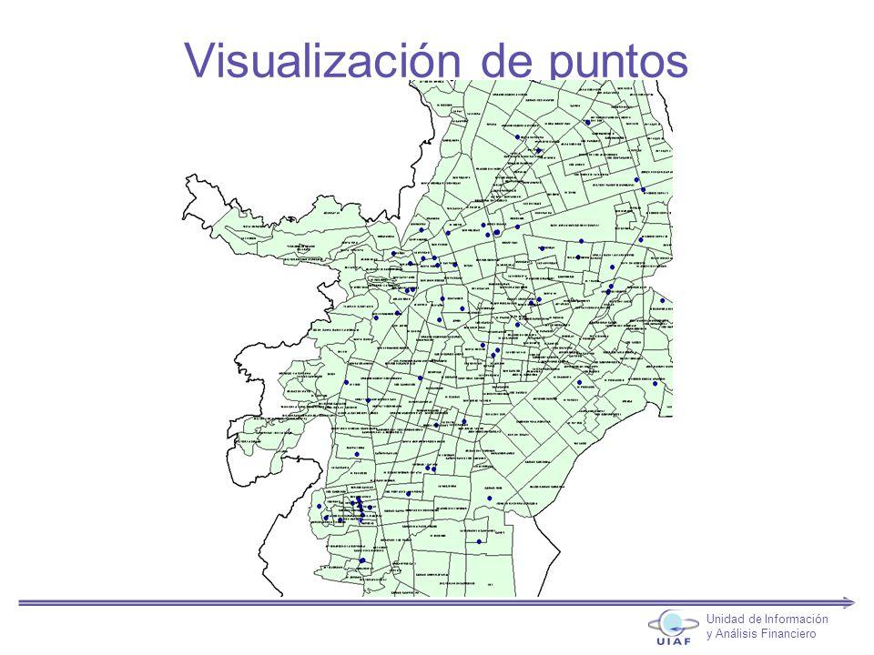 Visualización de puntos Unidad de Información y Análisis Financiero