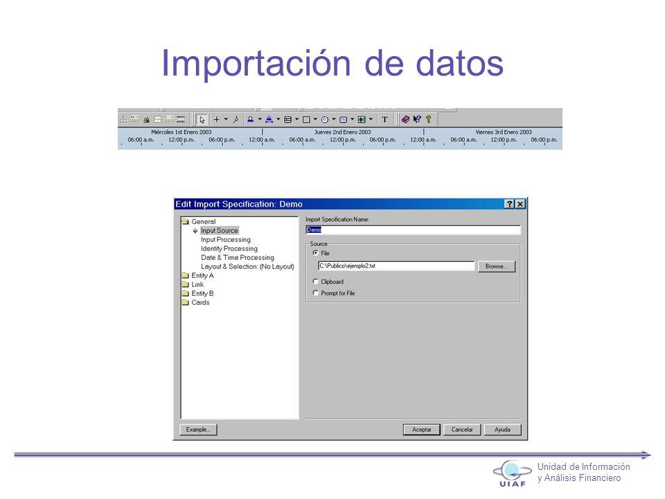 Importación de datos Unidad de Información y Análisis Financiero