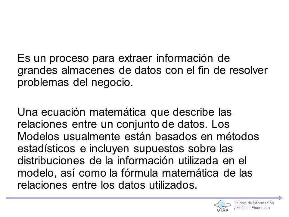 Es un proceso para extraer información de grandes almacenes de datos con el fin de resolver problemas del negocio.