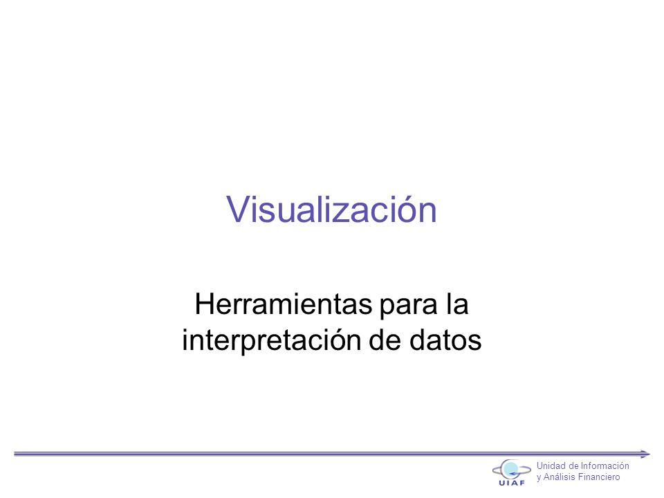 Visualización Herramientas para la interpretación de datos Unidad de Información y Análisis Financiero