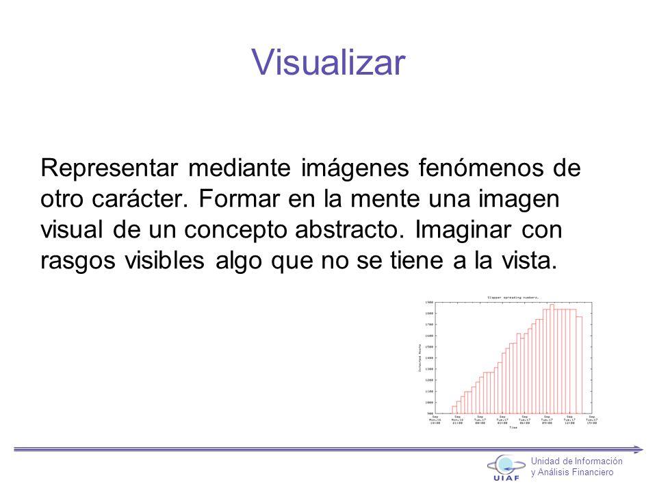 Visualizar Representar mediante imágenes fenómenos de otro carácter.
