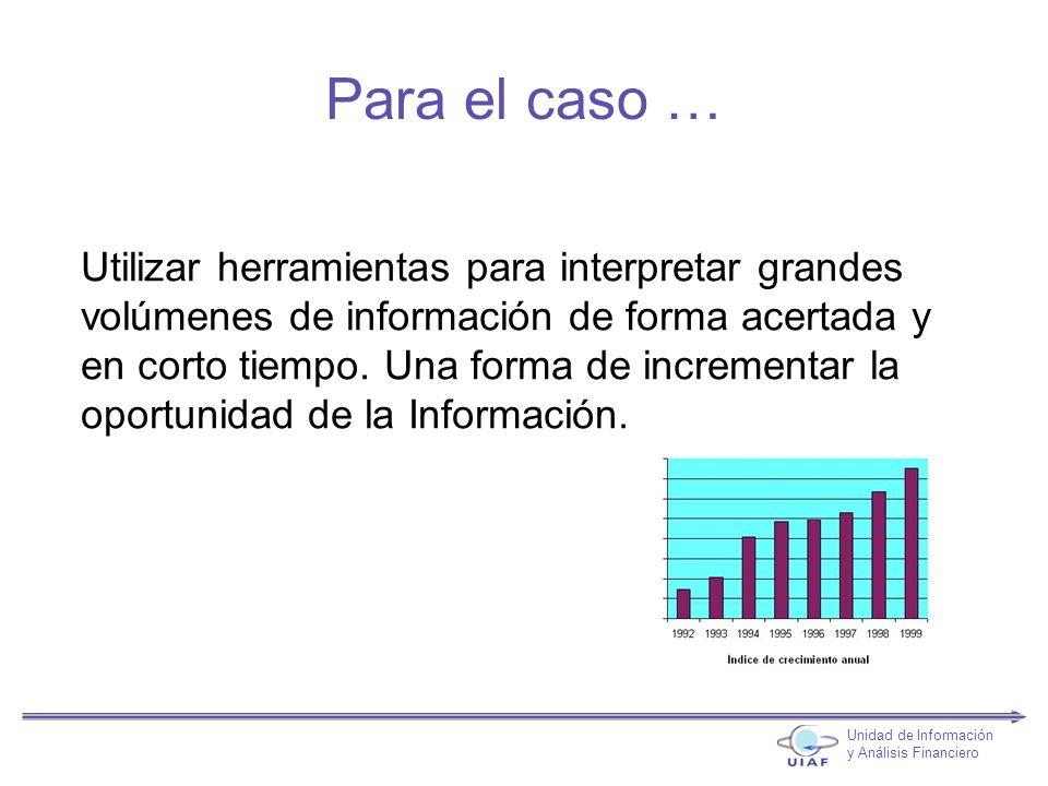 Para el caso … Utilizar herramientas para interpretar grandes volúmenes de información de forma acertada y en corto tiempo.