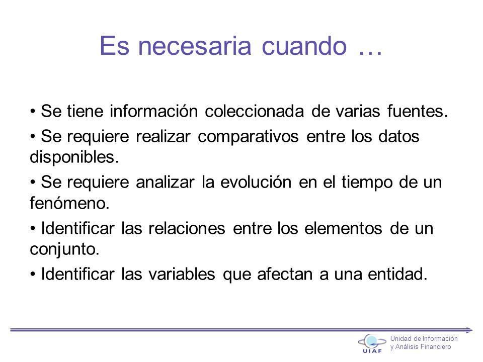 Es necesaria cuando … Se tiene información coleccionada de varias fuentes.
