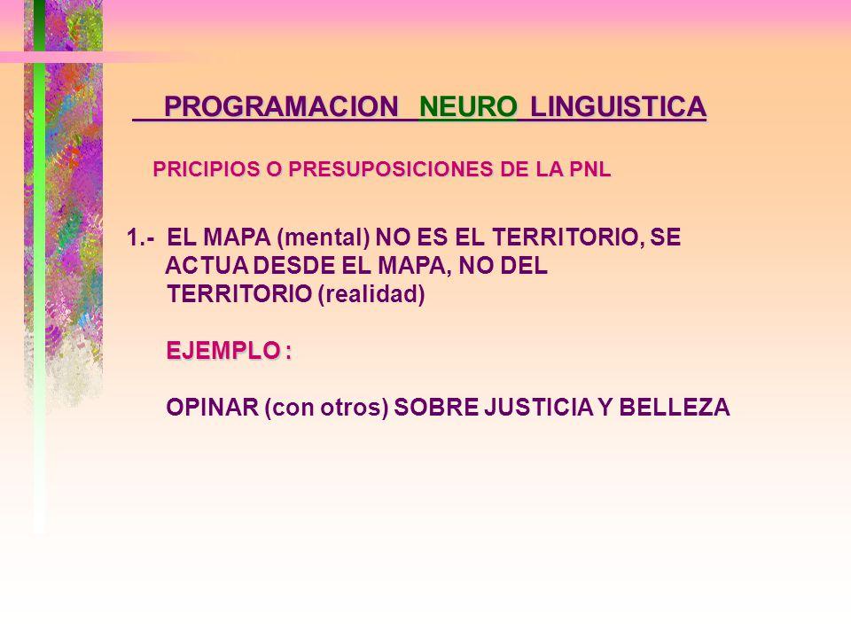 POTENCIAR A LAS PERSONAS PROGRAMACION NEURO LINGUISTICA RESULTADO ESPERADOS 1.- AGUDEZA PERCEPTIVA 2.- FLEXIBILIDAD DE CONDUCTA 3.- ORIENTACION A METAS 4.- HABILIDAD DE COMUNICACION 5.- PENSAMIENTO ESTRATÉGICO 6.- MAYOR PLENITUD 7.- INTERDEPENDENCIA