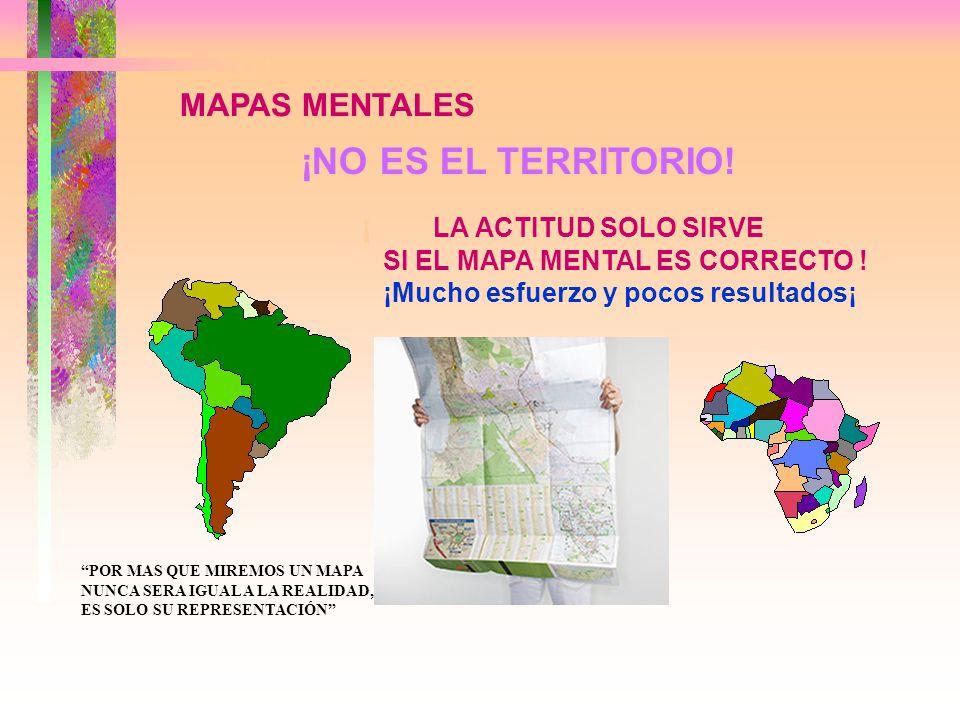 PROGRAMACION NEURO LINGUISTICA PROGRAMACION NEURO LINGUISTICA PRICIPIOS O PRESUPOSICIONES DE LA PNL 1.- EL MAPA (mental) NO ES EL TERRITORIO, SE ACTUA DESDE EL MAPA, NO DEL TERRITORIO (realidad) EJEMPLO : EJEMPLO : OPINAR (con otros) SOBRE JUSTICIA Y BELLEZA