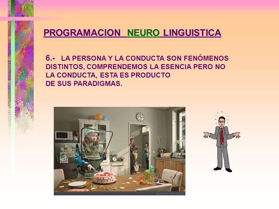 POTENCIAR A LAS PERSONAS PROGRAMACION NEURO LINGUISTICA 5.- NO SE PUEDE OPERAR NO SISTEMICAMENTE, EN LA COMUNICACIÓN NO EXISTE EL FRACASO, SINO RESULTADOS QUE DAN NUEVA INFORMACION.