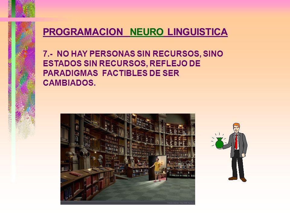 PROGRAMACION NEURO LINGUISTICA 6.- LA PERSONA Y LA CONDUCTA SON FENÓMENOS DISTINTOS, COMPRENDEMOS LA ESENCIA PERO NO LA CONDUCTA, ESTA ES PRODUCTO DE SUS PARADIGMAS.