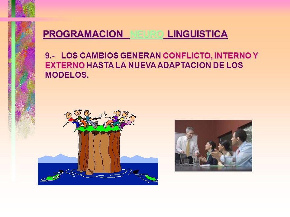 PROGRAMACION NEURO LINGUISTICA 8.- EL MODO EN QUE VEMOS ( PERCEPCION, COM- PRENSION, INTERPRETACION) UN PROBLEMA ES ES EL PROBLEMA