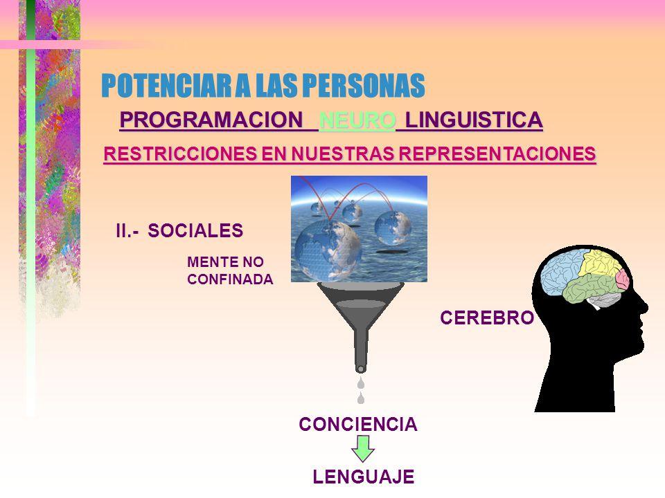 POTENCIAR A LAS PERSONAS PROGRAMACION NEURO LINGUISTICA RESTRICCIONES EN NUESTRAS REPRESENTACIONES I.- INDIVIDUALES CREENCIAS VALORICAS JUICIOS ROLES GENERALIZACIONES RELIGIOSAS