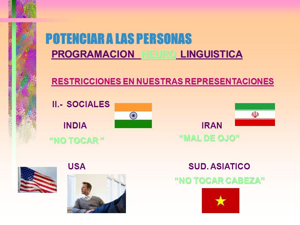 POTENCIAR A LAS PERSONAS PROGRAMACION NEURO LINGUISTICA RESTRICCIONES EN NUESTRAS REPRESENTACIONES II.- SOCIALES CEREBRO CONCIENCIA MENTE NO CONFINADA LENGUAJE