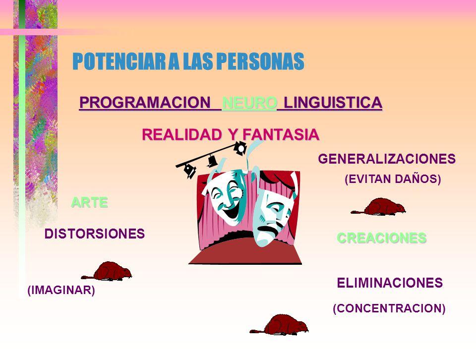 POTENCIAR A LAS PERSONAS PROGRAMACION NEURO LINGUISTICA RESTRICCIONES EN NUESTRAS REPRESENTACIONES II.- SOCIALES INDIAIRAN SUD.