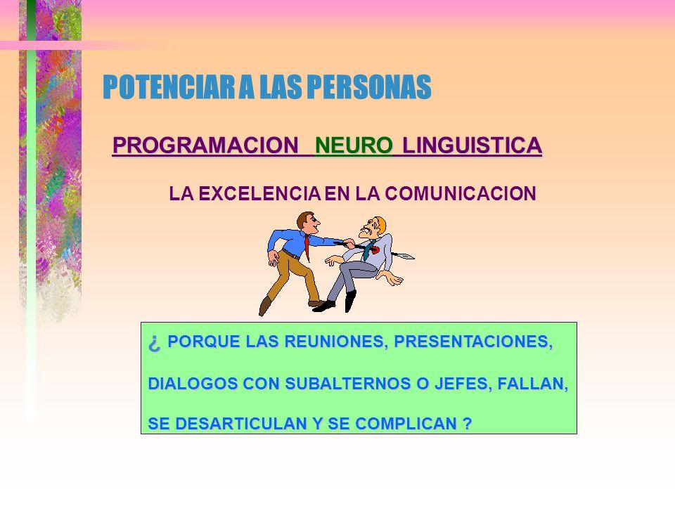 POTENCIAR A LAS PERSONAS PROGRAMACION NEURO LINGUISTICA REALIDAD Y FANTASIA DISTORSIONES GENERALIZACIONES ELIMINACIONES (IMAGINAR) (EVITAN DAÑOS) (CONCENTRACION) CREACIONES ARTE