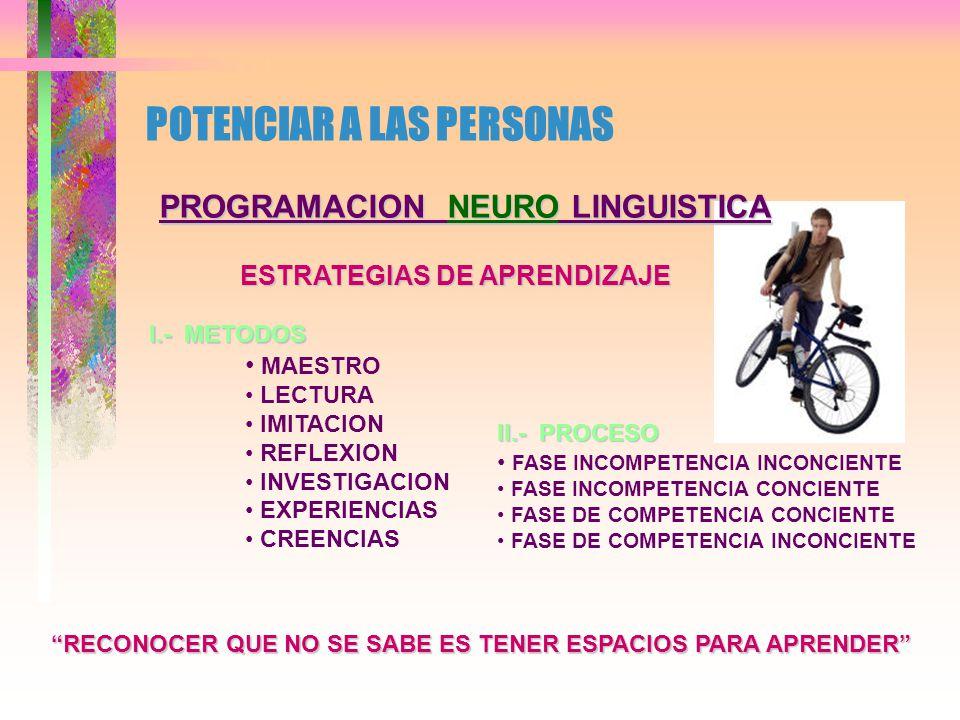 POTENCIAR A LAS PERSONAS PROGRAMACION NEURO LINGUISTICA EL REAPRENDIZAJE