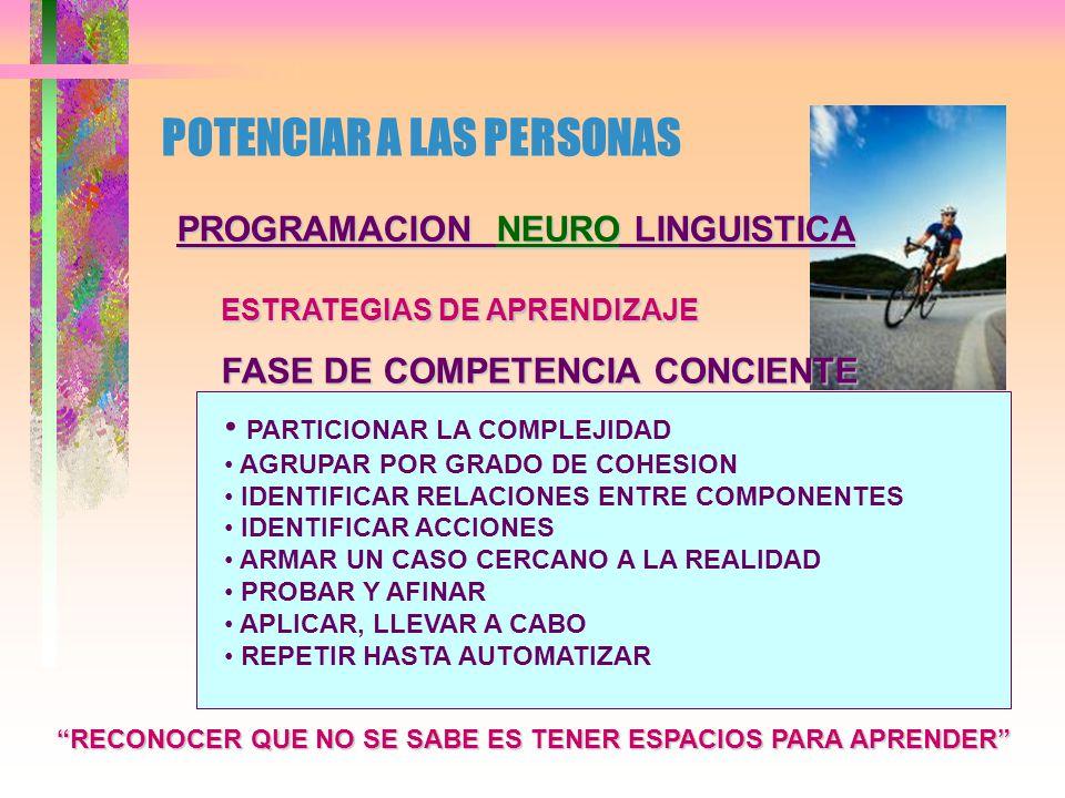 POTENCIAR A LAS PERSONAS PROGRAMACION NEURO LINGUISTICA ESTRATEGIAS DE APRENDIZAJE I.- METODOS MAESTRO LECTURA IMITACION REFLEXION INVESTIGACION EXPERIENCIAS CREENCIAS II.- PROCESO FASE INCOMPETENCIA INCONCIENTE FASE INCOMPETENCIA CONCIENTE FASE DE COMPETENCIA CONCIENTE FASE DE COMPETENCIA INCONCIENTE RECONOCER QUE NO SE SABE ES TENER ESPACIOS PARA APRENDER