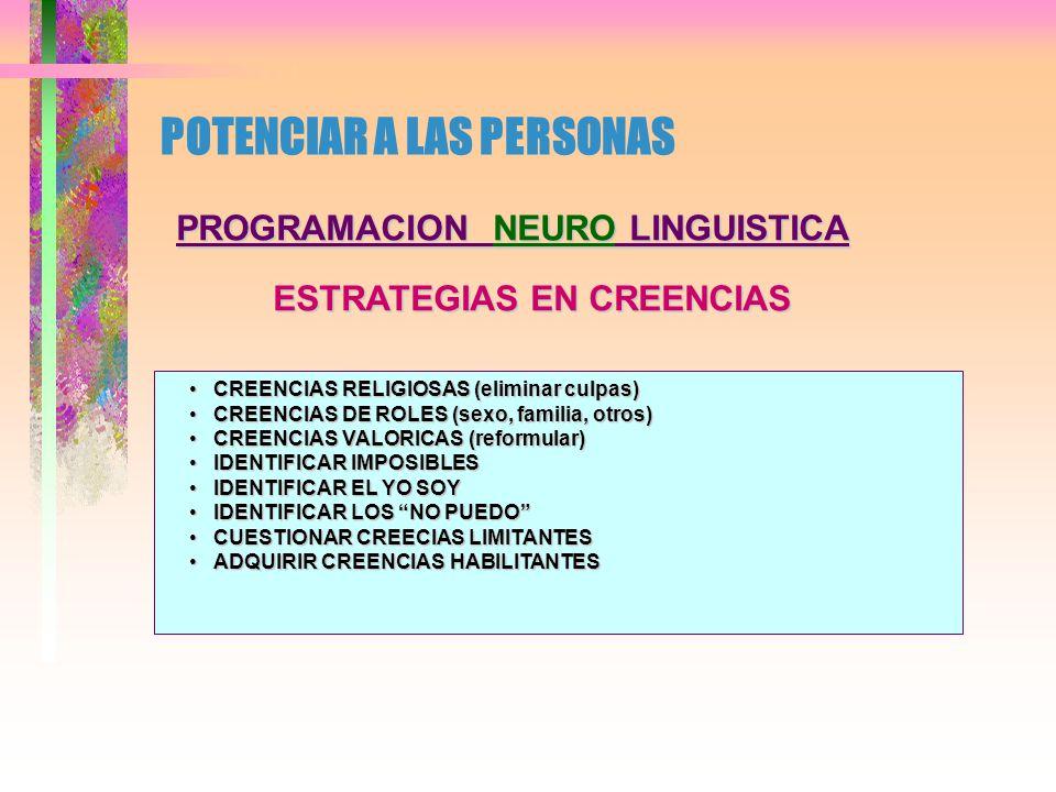 PROGRAMACION NEURO LINGUISTICA ESTRATEGIAS DE LOGRO DE OBJETIVOS ESPECIFICACION DEL ESTADO DESEADO (META) FORMULARLO EN POSITIVO QUE DEPENDA DE LA PERSONA QUE SEA ECOLOGICO QUE ESTE SENSORIALIZADO