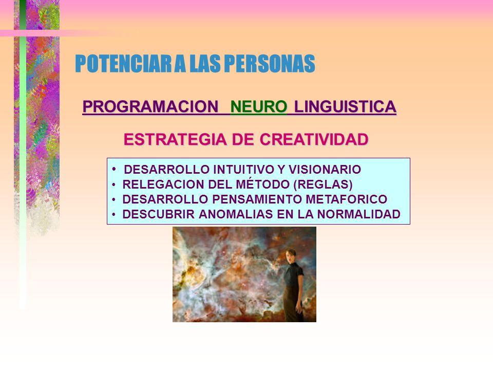 POTENCIAR A LAS PERSONAS PROGRAMACION NEURO LINGUISTICA ESTRATEGIAS EN CREENCIAS CREENCIAS RELIGIOSAS (eliminar culpas) CREENCIAS RELIGIOSAS (eliminar culpas) CREENCIAS DE ROLES (sexo, familia, otros) CREENCIAS DE ROLES (sexo, familia, otros) CREENCIAS VALORICAS (reformular) CREENCIAS VALORICAS (reformular) IDENTIFICAR IMPOSIBLES IDENTIFICAR IMPOSIBLES IDENTIFICAR EL YO SOY IDENTIFICAR EL YO SOY IDENTIFICAR LOS NO PUEDO IDENTIFICAR LOS NO PUEDO CUESTIONAR CREECIAS LIMITANTES CUESTIONAR CREECIAS LIMITANTES ADQUIRIR CREENCIAS HABILITANTES ADQUIRIR CREENCIAS HABILITANTES