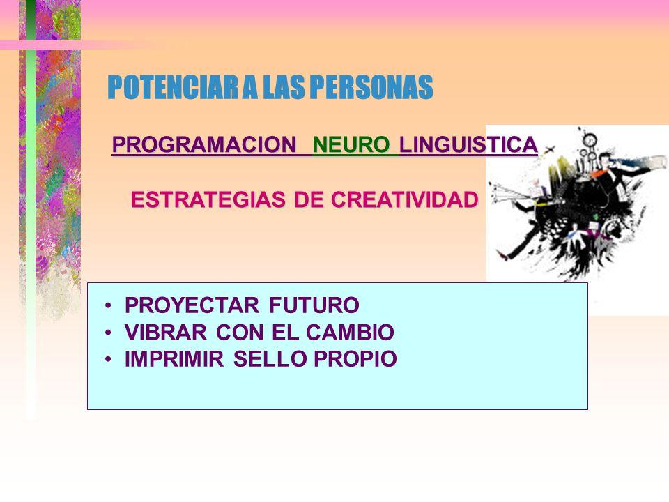 POTENCIAR A LAS PERSONAS PROGRAMACION NEURO LINGUISTICA ESTRATEGIA DE CREATIVIDAD DESARROLLO INTUITIVO Y VISIONARIO RELEGACION DEL MÉTODO (REGLAS) DESARROLLO PENSAMIENTO METAFORICO DESCUBRIR ANOMALIAS EN LA NORMALIDAD