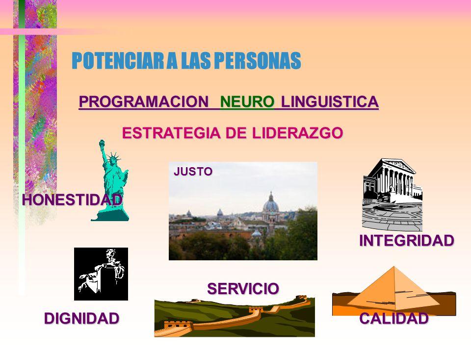 POTENCIAR A LAS PERSONAS PROGRAMACION NEURO LINGUISTICA ESTRATEGIA DE LIDERAZGO LIDERAZGO: COMO CAPACIDAD DE CONDUCIR A OTROS HACIA UNA META CON ACTITUD PROACTIVA, INTERDEPEN- DIENTE Y BASADA EN UNA ETICA DEL CARACTER