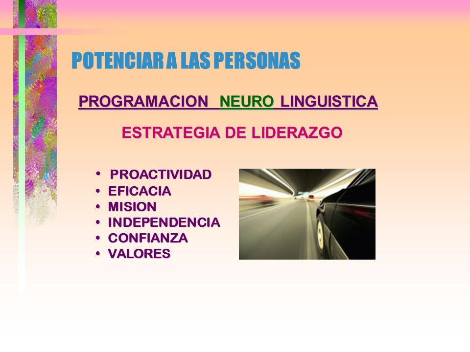 POTENCIAR A LAS PERSONAS PROGRAMACION NEURO LINGUISTICA ESTRATEGIA DE LIDERAZGO INTEGRIDAD HONESTIDAD DIGNIDAD SERVICIO CALIDAD JUSTO