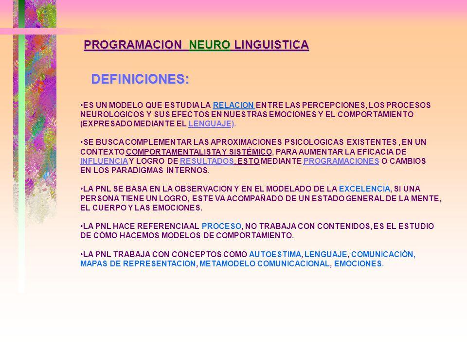 PROGRAMACION NEURO LINGUISTICA PERCEPCION ESTADO INTERIOR O REPRESENTACION COMPORTAMIENTO MODELO