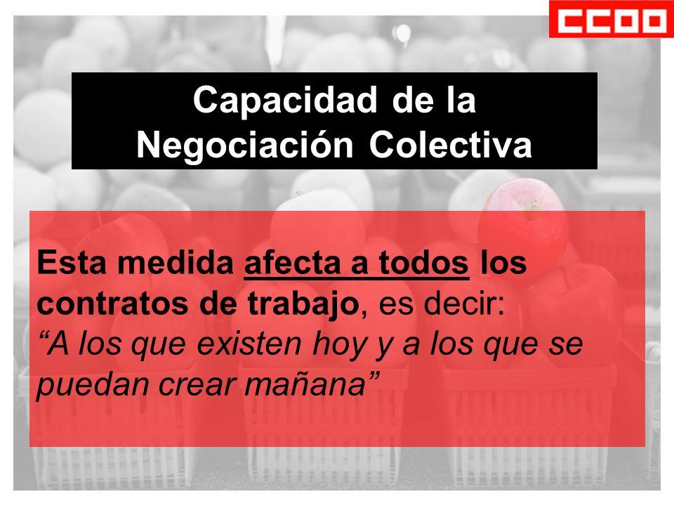 Capacidad de la Negociación Colectiva Esta medida afecta a todos los contratos de trabajo, es decir: A los que existen hoy y a los que se puedan crear mañana