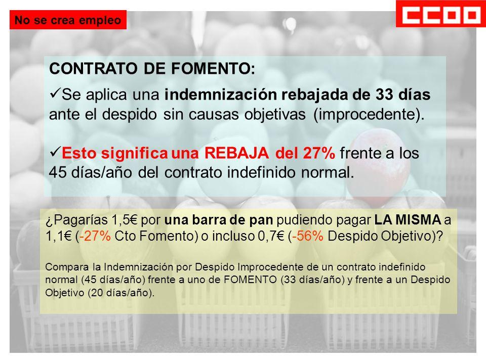 CONTRATO DE FOMENTO: Se aplica una indemnización rebajada de 33 días ante el despido sin causas objetivas (improcedente).