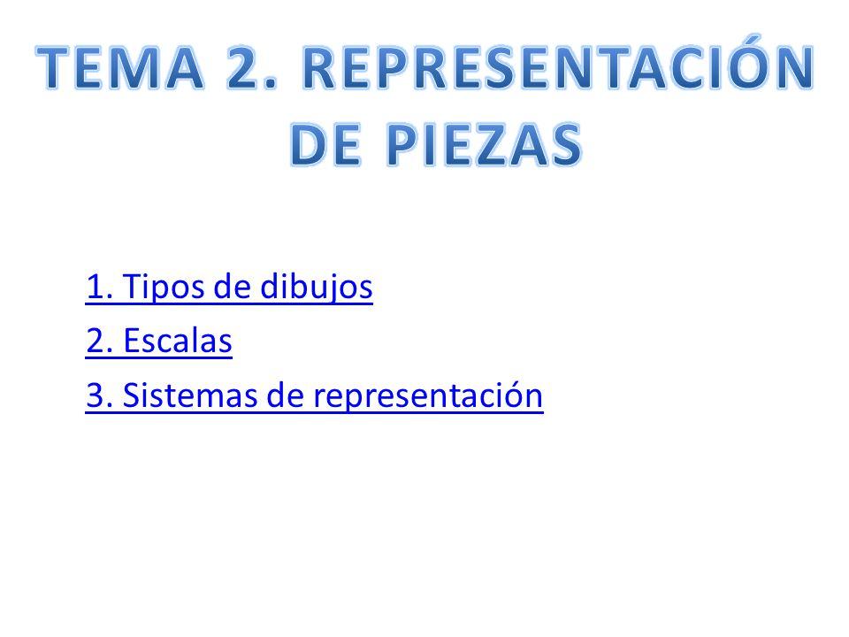 3. Sistemas de representación 3.3 ¿Cómo es el sistema de vistas? (2/3) 22