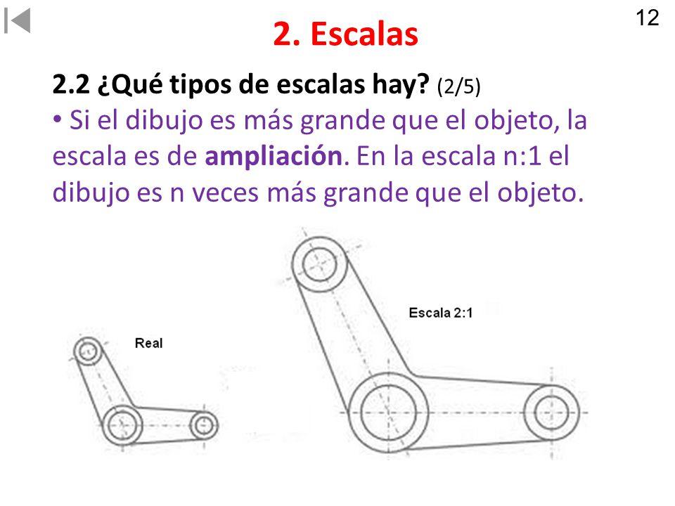 2.Escalas 2.2 ¿Qué tipos de escalas hay.