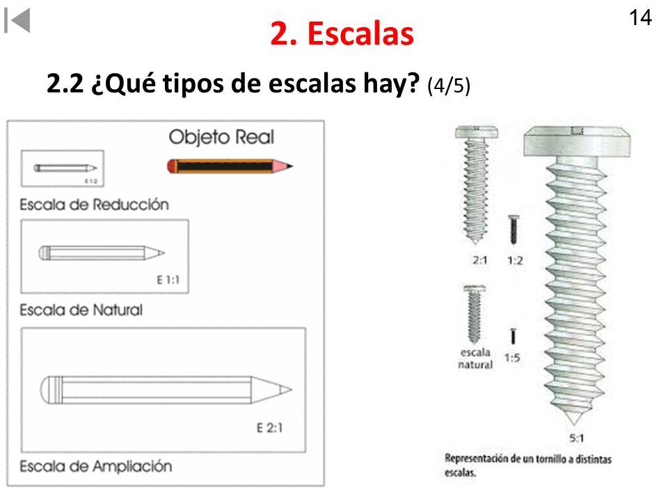2. Escalas 2.2 ¿Qué tipos de escalas hay? (4/5) 14