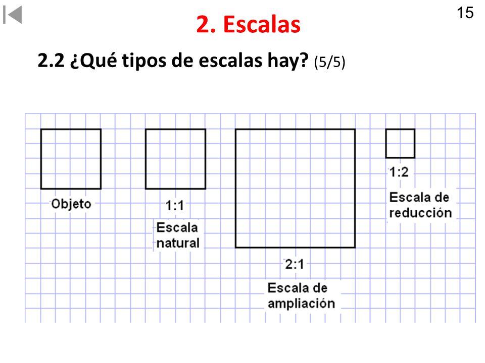2. Escalas 2.2 ¿Qué tipos de escalas hay? (5/5) 15