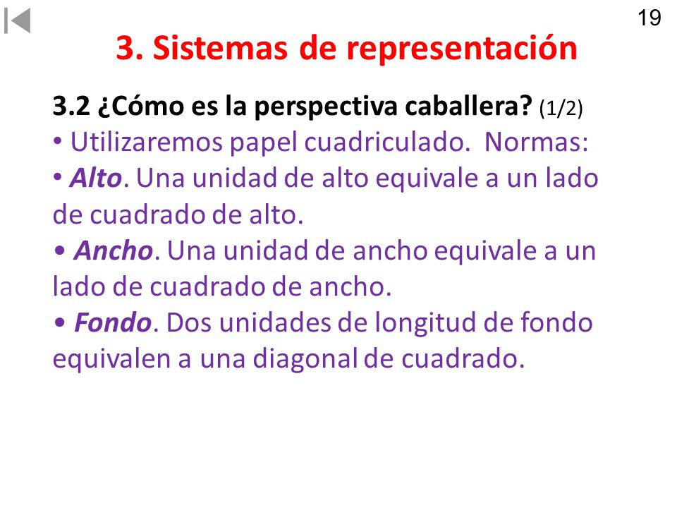 3.Sistemas de representación 3.2 ¿Cómo es la perspectiva caballera.