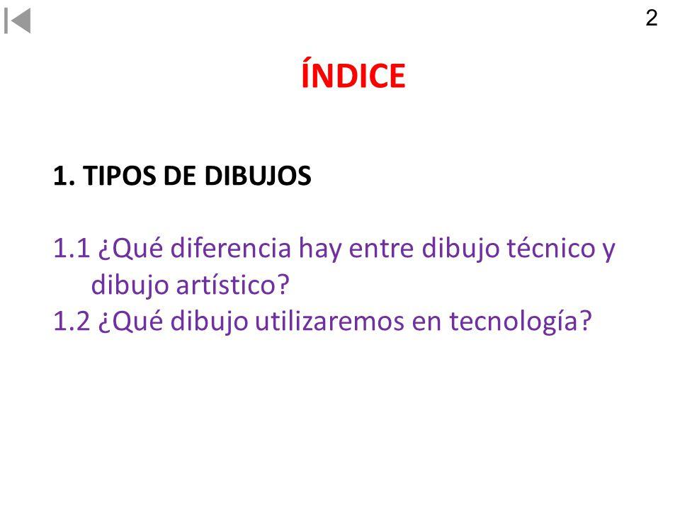 ÍNDICE 1.TIPOS DE DIBUJOS 1.1 ¿Qué diferencia hay entre dibujo técnico y dibujo artístico.