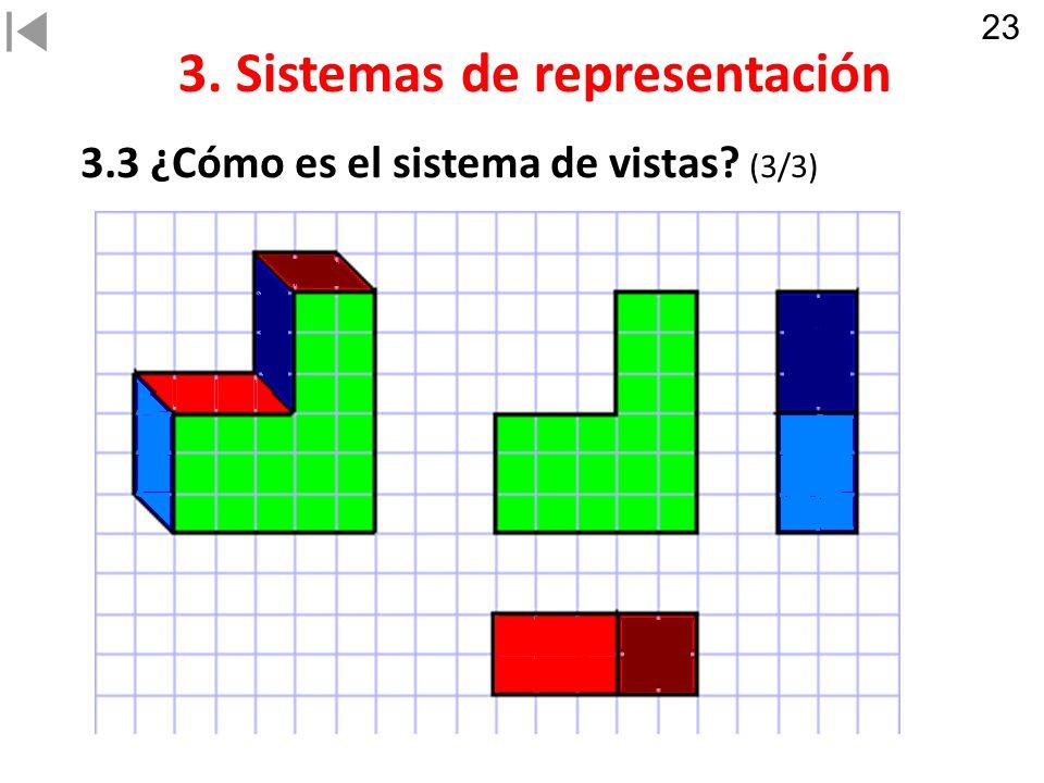 3. Sistemas de representación 3.3 ¿Cómo es el sistema de vistas? (3/3) 23