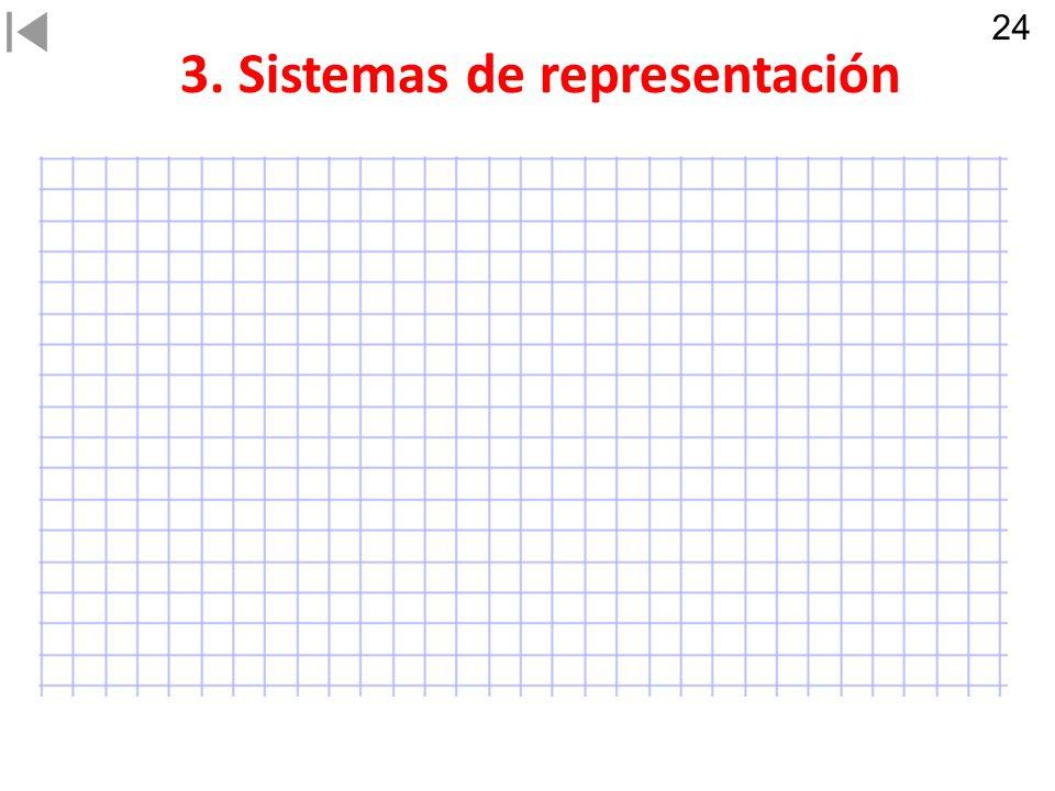 3. Sistemas de representación 24