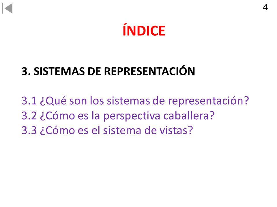 ÍNDICE 3.SISTEMAS DE REPRESENTACIÓN 3.1 ¿Qué son los sistemas de representación.
