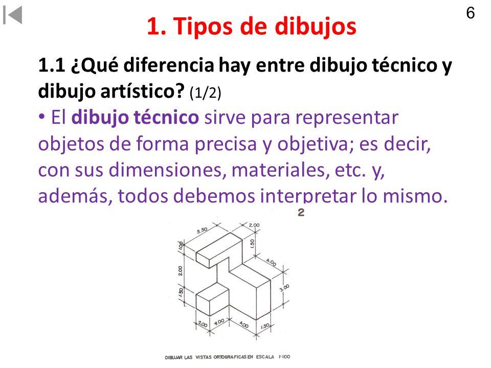 3.Sistemas de representación 3.1 ¿Qué son los sistemas de representación.