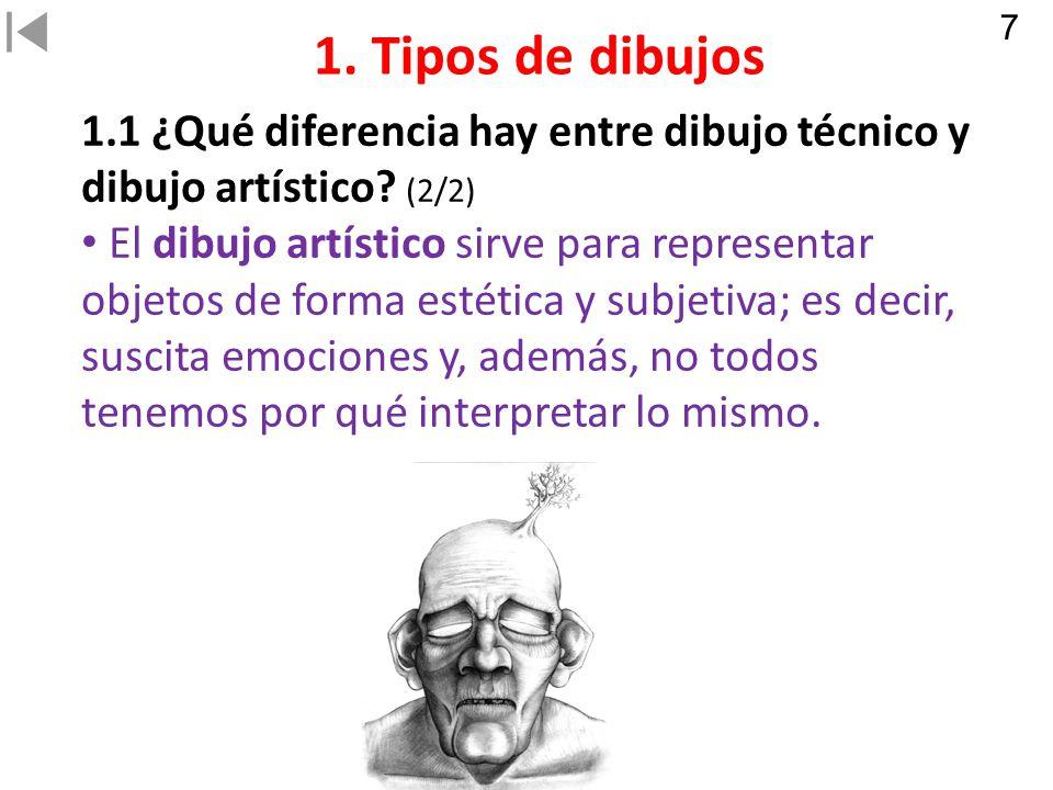 1.Tipos de dibujos 1.1 ¿Qué diferencia hay entre dibujo técnico y dibujo artístico.