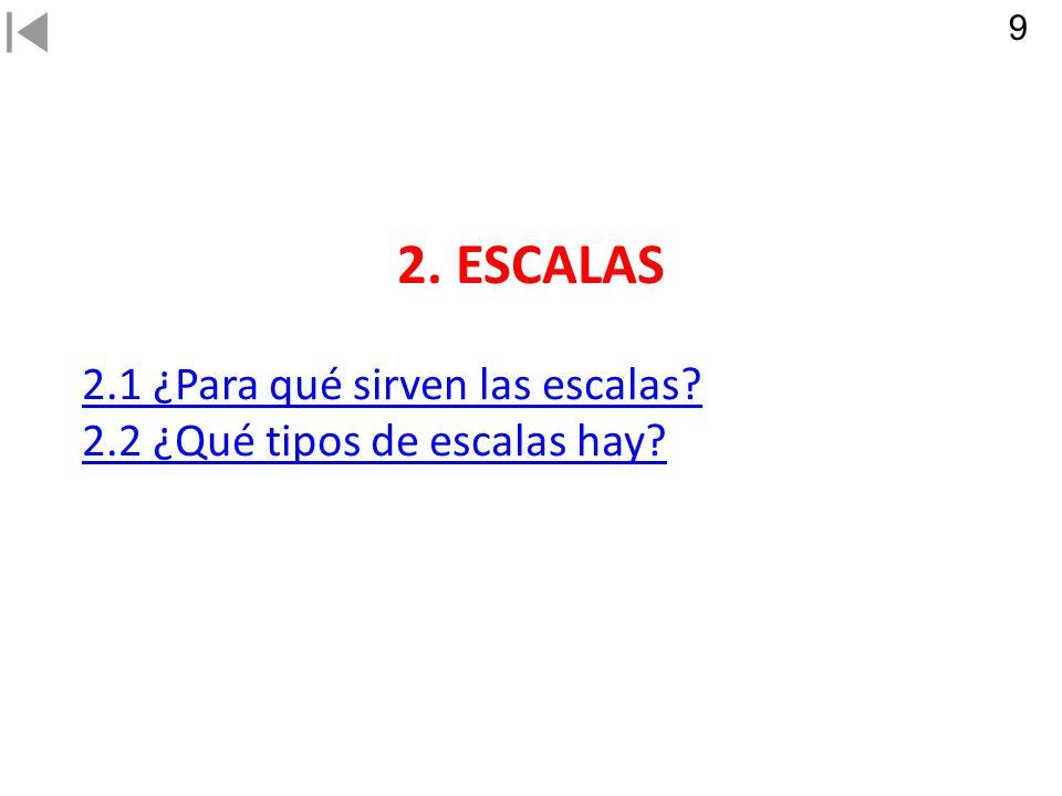 2. ESCALAS 2.1 ¿Para qué sirven las escalas? 2.2 ¿Qué tipos de escalas hay? 9