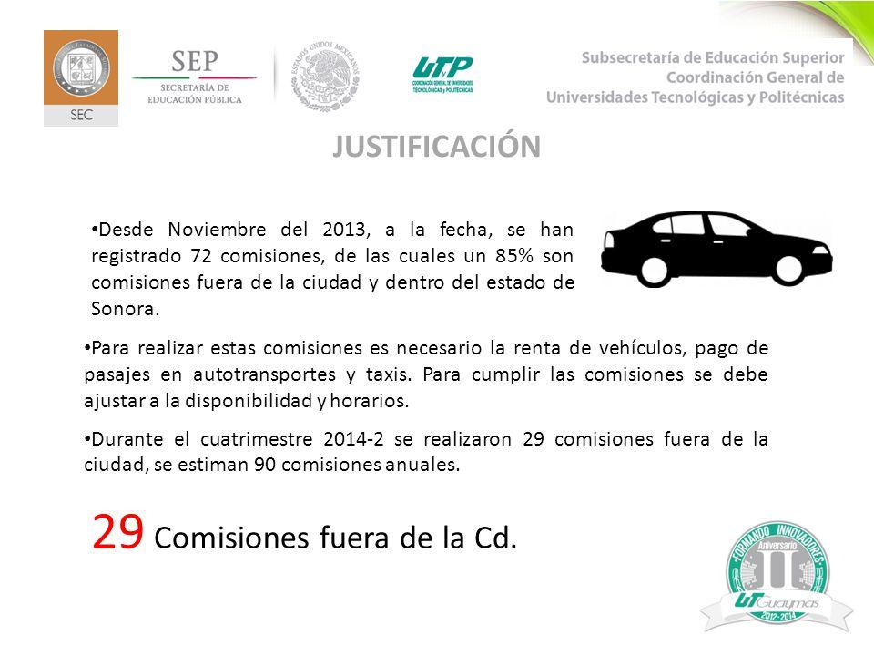 4 JUSTIFICACIÓN Desde Noviembre del 2013, a la fecha, se han registrado 72 comisiones, de las cuales un 85% son comisiones fuera de la ciudad y dentro del estado de Sonora.