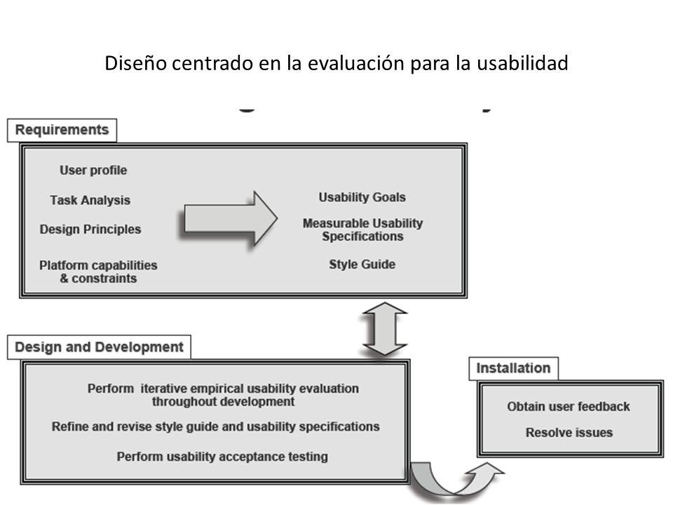 Diseño centrado en la evaluación para la usabilidad