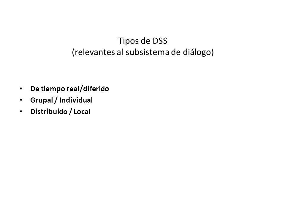Tipos de DSS (relevantes al subsistema de diálogo) De tiempo real/diferido Grupal / Individual Distribuido / Local