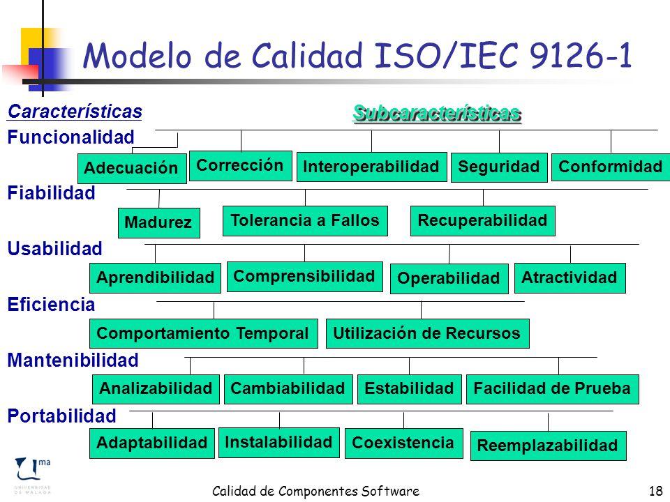 Calidad de Componentes Software18 Modelo de Calidad ISO/IEC 9126-1 Funcionalidad Fiabilidad Usabilidad Eficiencia Mantenibilidad Portabilidad SubcaracterísticasSubcaracterísticas Características Utilización de RecursosComportamiento Temporal Reemplazabilidad Coexistencia Tolerancia a FallosRecuperabilidad Madurez Instalabilidad Adaptabilidad Interoperabilidad Corrección Seguridad Conformidad Operabilidad Aprendibilidad Comprensibilidad AnalizabilidadCambiabilidadEstabilidadFacilidad de Prueba Adecuación Atractividad