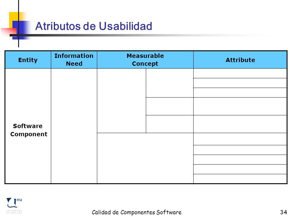 Calidad de Componentes Software34 Atributos de Usabilidad Entity Information Need Measurable Concept Attribute Software Component
