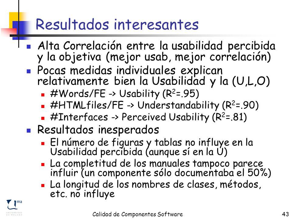Calidad de Componentes Software43 Resultados interesantes Alta Correlación entre la usabilidad percibida y la objetiva (mejor usab, mejor correlación) Pocas medidas individuales explican relativamente bien la Usabilidad y la (U,L,O) #Words/FE -> Usability (R 2 =.95) #HTMLfiles/FE -> Understandability (R 2 =.90) #Interfaces -> Perceived Usability (R 2 =.81) Resultados inesperados El número de figuras y tablas no influye en la Usabilidad percibida (aunque sí en la U) La completitud de los manuales tampoco parece influir (un componente sólo documentaba el 50%) La longitud de los nombres de clases, métodos, etc.
