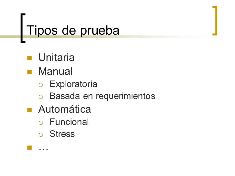 Tipos de prueba Unitaria Manual  Exploratoria  Basada en requerimientos Automática  Funcional  Stress …