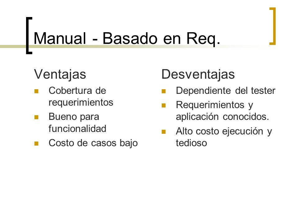 Manual - Basado en Req.
