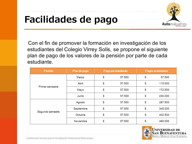 Con el fin de promover la formación en investigación de los estudiantes del Colegio Virrey Solís, se propone el siguiente plan de pago de los valores de la pensión por parte de cada estudiante.