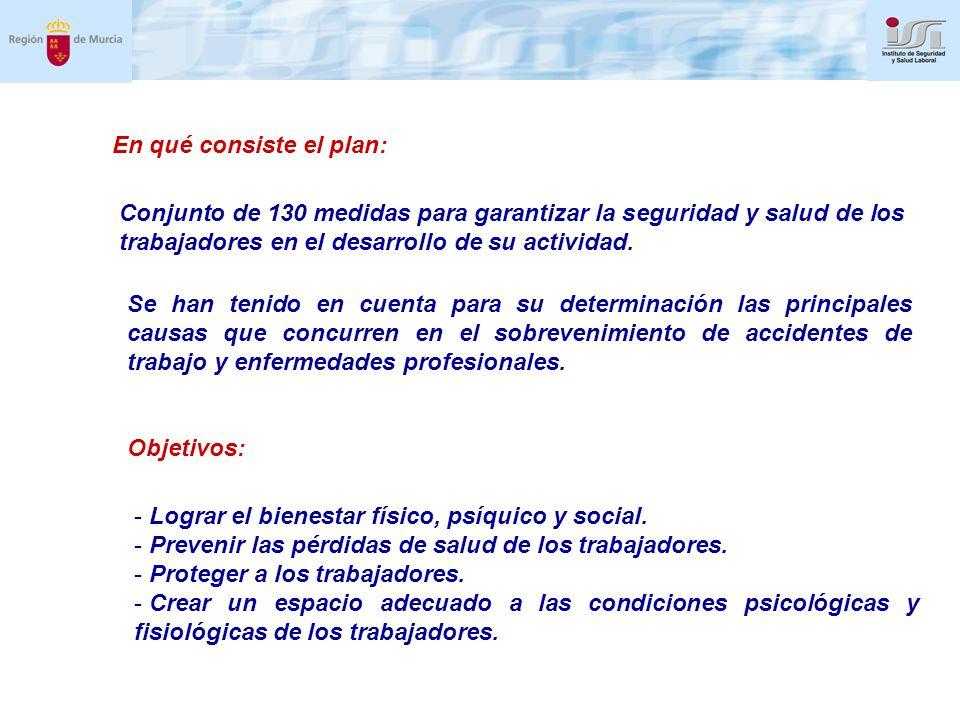 En qué consiste el plan: Conjunto de 130 medidas para garantizar la seguridad y salud de los trabajadores en el desarrollo de su actividad.