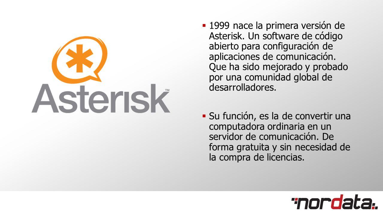  1999 nace la primera versión de Asterisk.